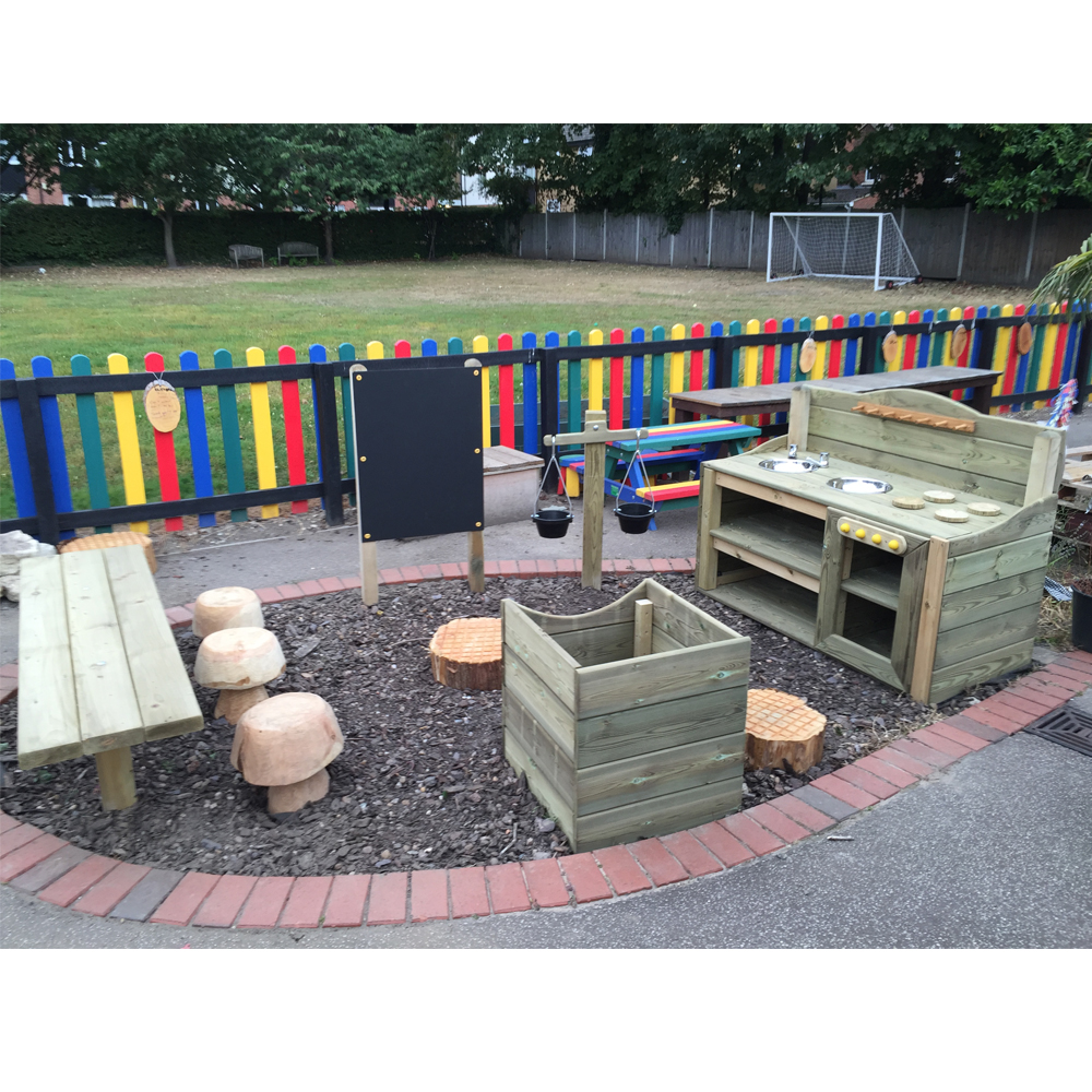 https://playgroundimagineering.co.uk/uploads/images/_alt_text/Messy_Play_Area_The_Cathedral_School.jpg